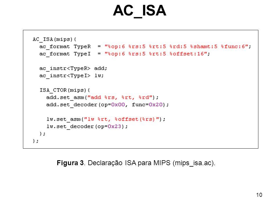 10 AC_ISA Figura 3. Declaração ISA para MIPS (mips_isa.ac).