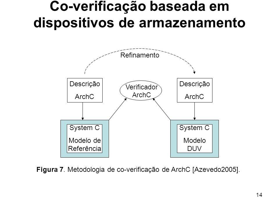 14 Co-verificação baseada em dispositivos de armazenamento Descrição ArchC System C Modelo de Referência Descrição ArchC System C Modelo DUV Verificad