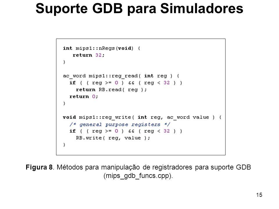 15 Suporte GDB para Simuladores Figura 8. Métodos para manipulação de registradores para suporte GDB (mips_gdb_funcs.cpp).