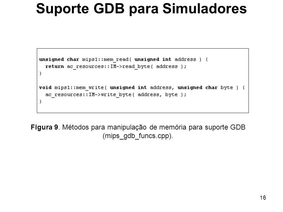16 Suporte GDB para Simuladores Figura 9. Métodos para manipulação de memória para suporte GDB (mips_gdb_funcs.cpp).