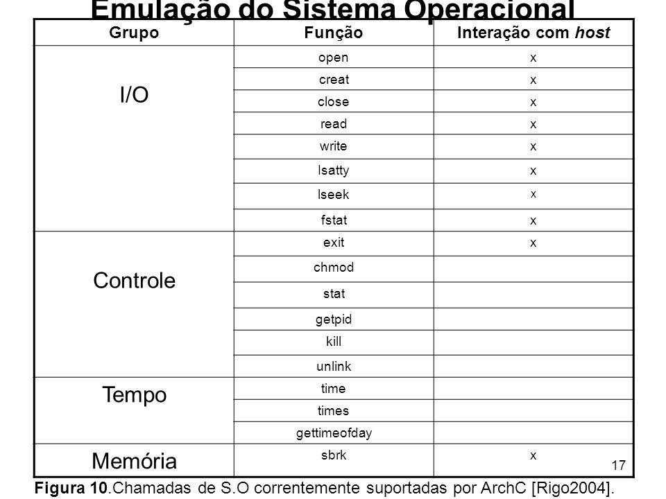 17 Emulação do Sistema Operacional Figura 10.Chamadas de S.O correntemente suportadas por ArchC [Rigo2004]. GrupoFunçãoInteração com host I/O openx cr
