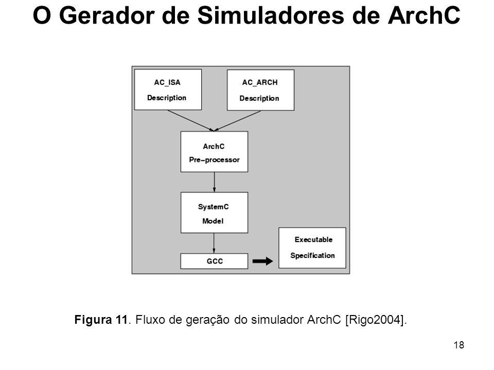 18 O Gerador de Simuladores de ArchC Figura 11. Fluxo de geração do simulador ArchC [Rigo2004].