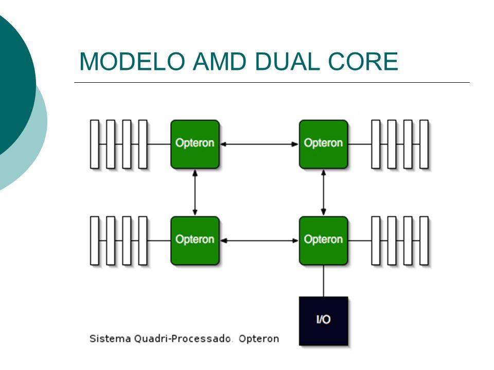 MODELO AMD DUAL CORE