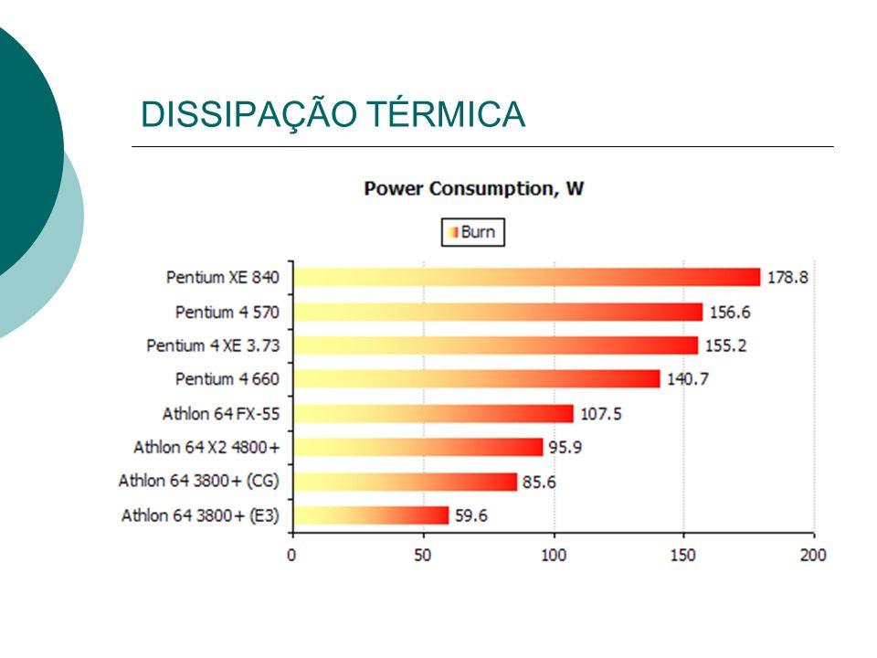 DISSIPAÇÃO TÉRMICA