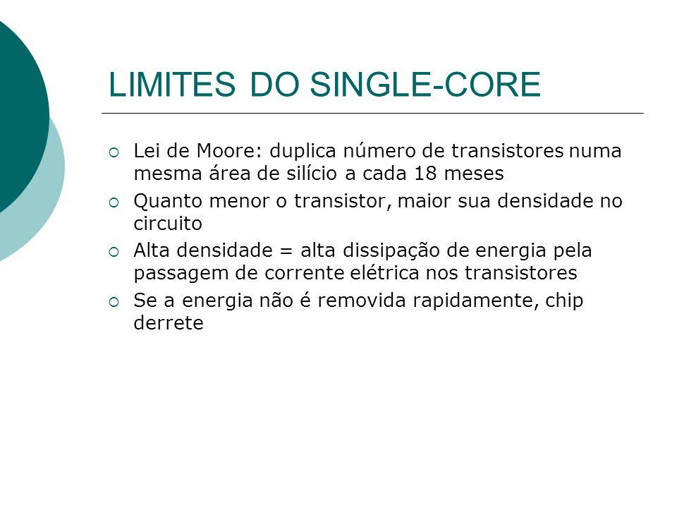 LIMITES DO SINGLE-CORE