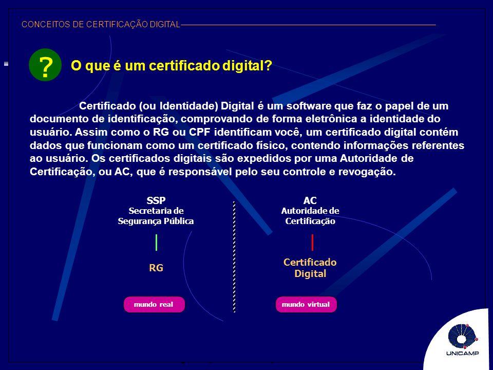 MP 202 – Segurança da Informação CONCEITOS DE CERTIFICAÇÃO DIGITAL Certificado (ou Identidade) Digital é um software que faz o papel de um documento d