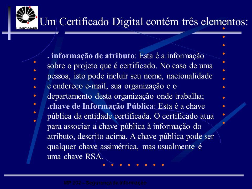 MP 202 – Segurança da Informação Um Certificado Digital contém três elementos:. informação de atributo: Esta é a informação sobre o projeto que é cert