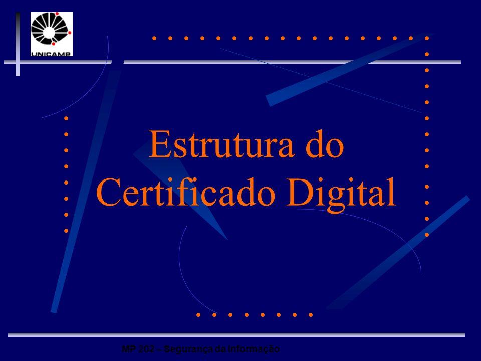 MP 202 – Segurança da Informação Estrutura do Certificado Digital