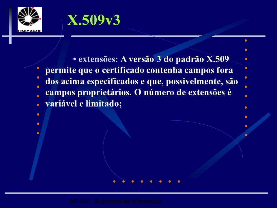 MP 202 – Segurança da Informação extensões: A versão 3 do padrão X.509 permite que o certificado contenha campos fora dos acima especificados e que, p