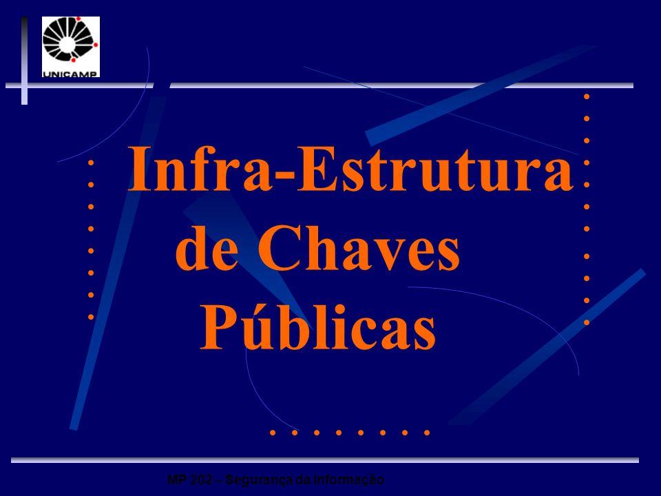 MP 202 – Segurança da Informação Infra-Estrutura de Chaves Públicas