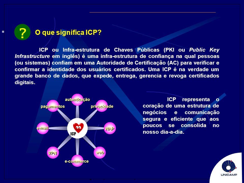MP 202 – Segurança da Informação O que significa ICP? ? ICP ou Infra-estrutura de Chaves Públicas (PKI ou Public Key Infrastructure em inglês) é uma i