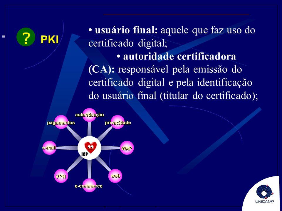 MP 202 – Segurança da Informação PKI ? pagamentos e-mail VPN autenticação privacidade WAP web ICP e-commerce usuário final: aquele que faz uso do cert