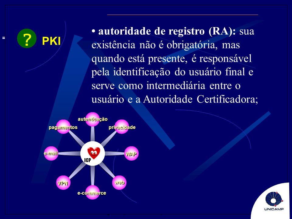MP 202 – Segurança da Informação PKI ? pagamentos e-mail VPN autenticação privacidade WAP web ICP e-commerce autoridade de registro (RA): sua existênc