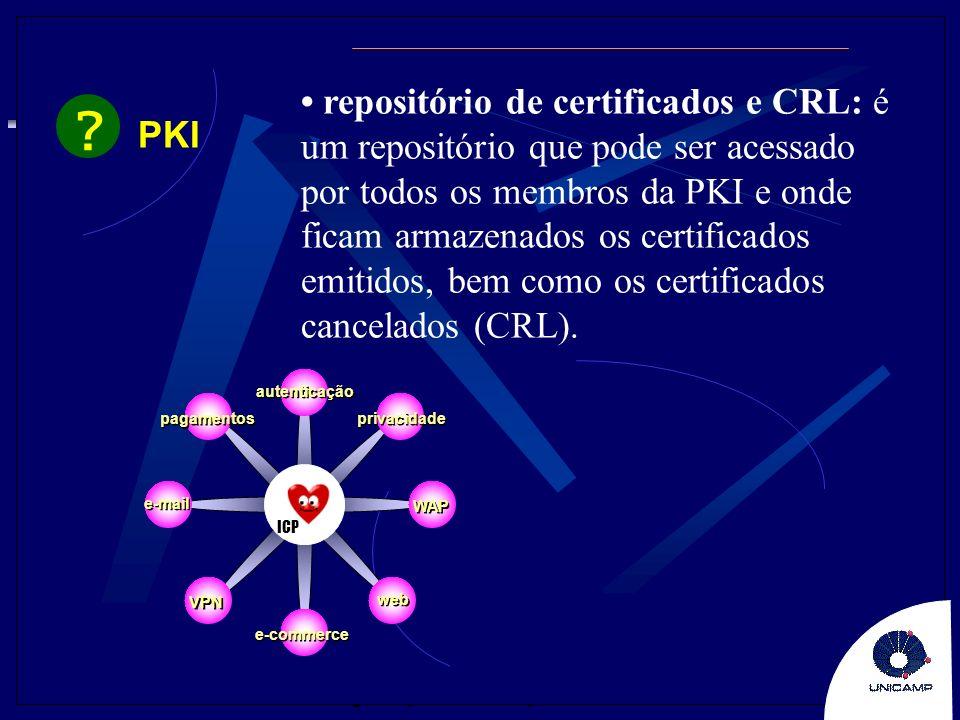 MP 202 – Segurança da Informação PKI ? pagamentos e-mail VPN autenticação privacidade WAP web ICP e-commerce repositório de certificados e CRL: é um r