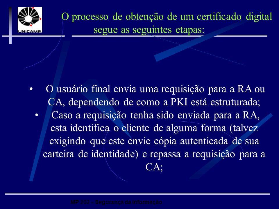 O processo de obtenção de um certificado digital segue as seguintes etapas: O usuário final envia uma requisição para a RA ou CA, dependendo de como a