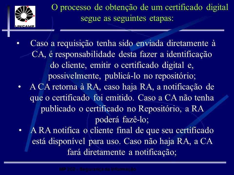 MP 202 – Segurança da Informação O processo de obtenção de um certificado digital segue as seguintes etapas: Caso a requisição tenha sido enviada dire