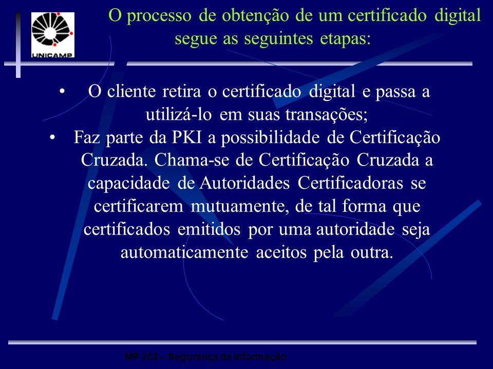 MP 202 – Segurança da Informação O processo de obtenção de um certificado digital segue as seguintes etapas: O cliente retira o certificado digital e