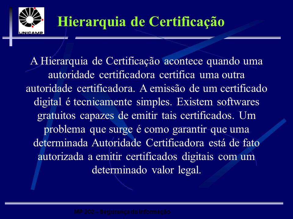 MP 202 – Segurança da Informação Hierarquia de Certificação A Hierarquia de Certificação acontece quando uma autoridade certificadora certifica uma ou