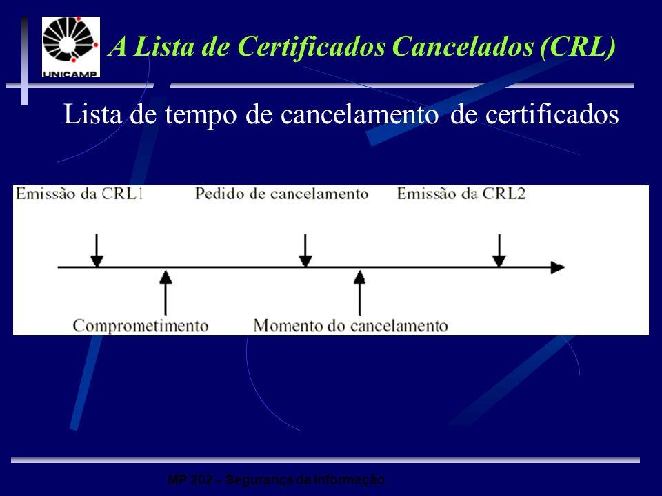 MP 202 – Segurança da Informação Lista de tempo de cancelamento de certificados A Lista de Certificados Cancelados (CRL)