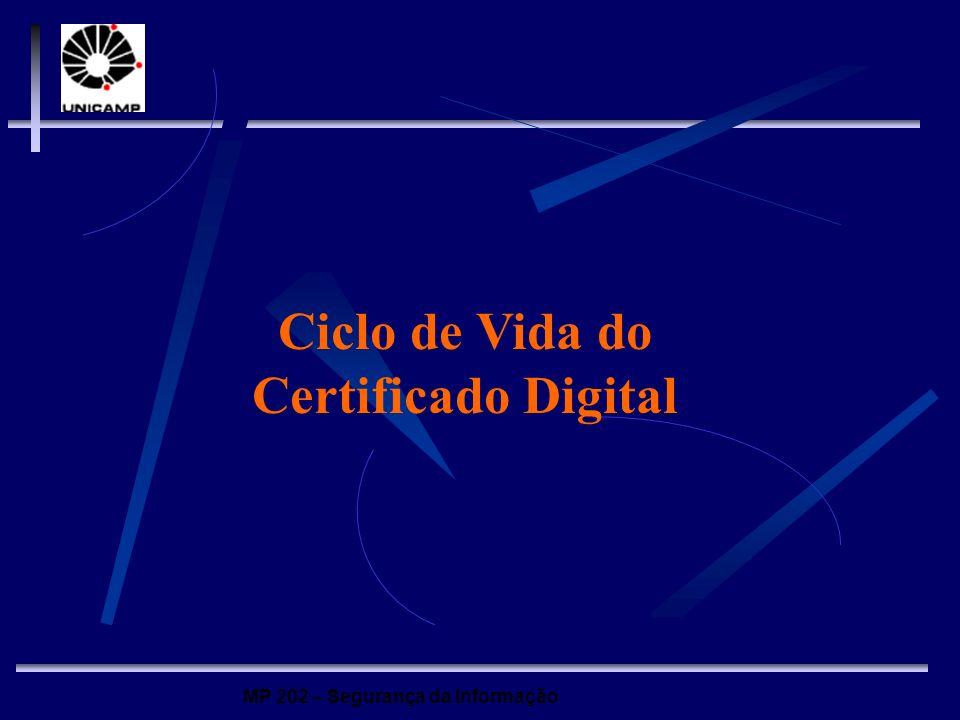 MP 202 – Segurança da Informação Ciclo de Vida do Certificado Digital