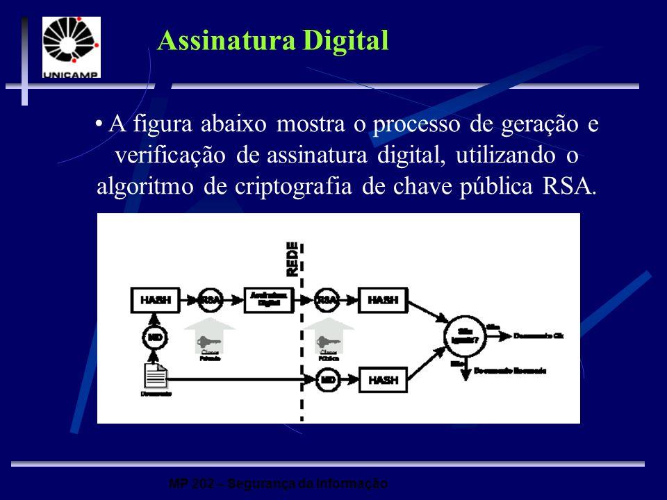 MP 202 – Segurança da Informação Assinatura Digital A figura abaixo mostra o processo de geração e verificação de assinatura digital, utilizando o alg