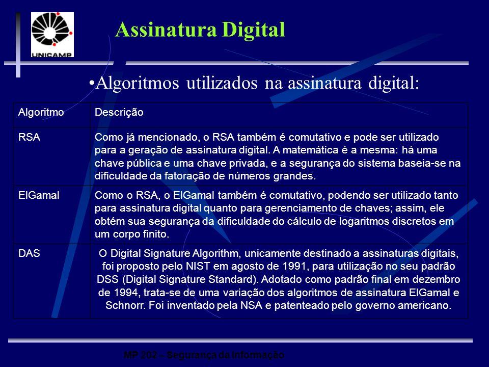 MP 202 – Segurança da Informação Assinatura Digital Algoritmos utilizados na assinatura digital: AlgoritmoDescrição RSAComo já mencionado, o RSA també