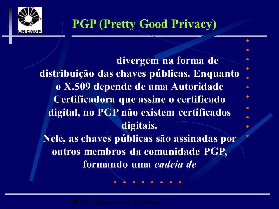 MP 202 – Segurança da Informação divergem na forma de distribuição das chaves públicas. Enquanto o X.509 depende de uma Autoridade Certificadora que a