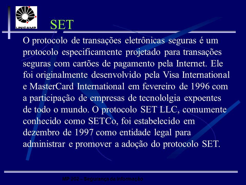 MP 202 – Segurança da Informação O protocolo de transações eletrônicas seguras é um protocolo especificamente projetado para transações seguras com ca