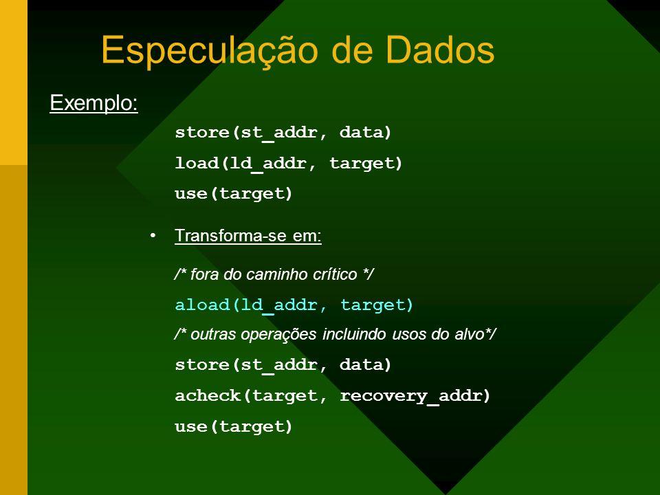 Especulação de Dados store(st_addr, data) load(ld_addr, target) use(target) Transforma-se em: /* fora do caminho crítico */ aload(ld_addr, target) /*