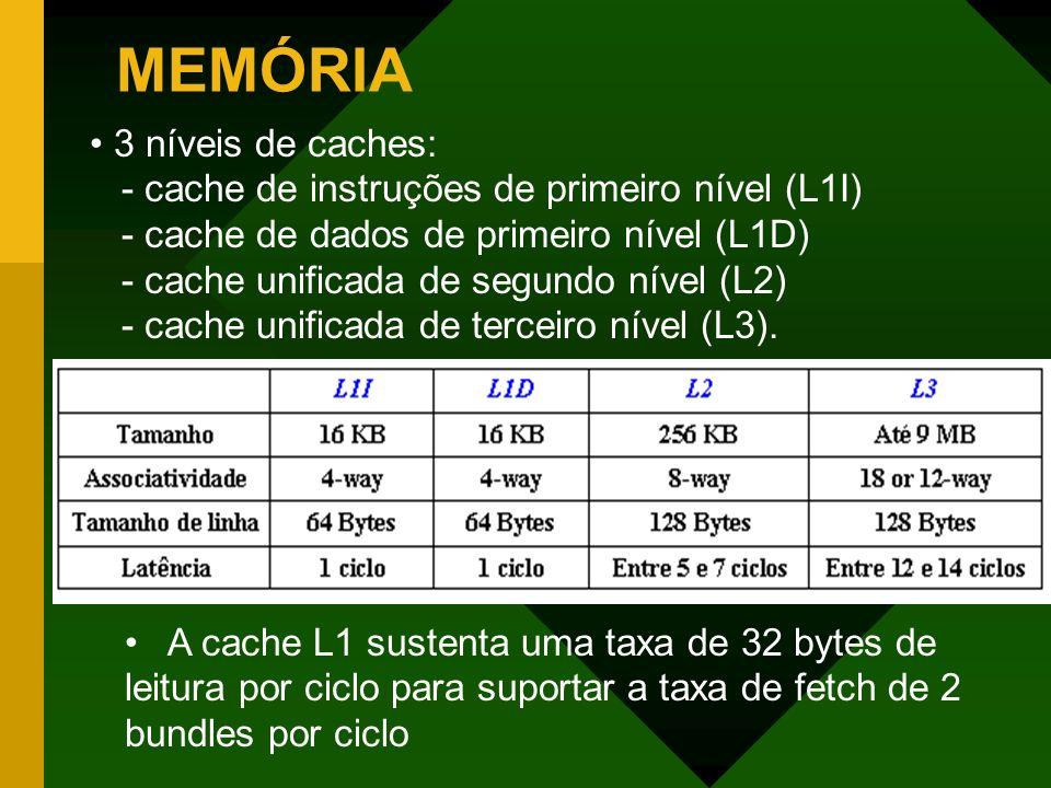MEMÓRIA 3 níveis de caches: - cache de instruções de primeiro nível (L1I) - cache de dados de primeiro nível (L1D) - cache unificada de segundo nível