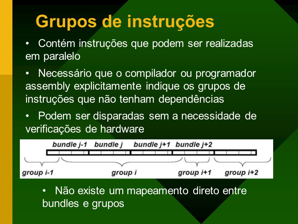 Expressando paralelismo Grupos delimitados por Stops (indicados por dois ponto-e-vírgula seguidos) Exemplo: ld8 r1=[r5] // primeiro grupo sub r6=r8,r9 ;; // primeiro grupo add r3=r1,r4 // segundo grupo st8 [r6]=r12 // segundo grupo