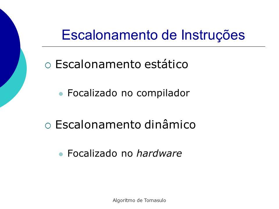 Algoritmo de Tomasulo Escalonamento de Instruções Escalonamento estático Focalizado no compilador Escalonamento dinâmico Focalizado no hardware