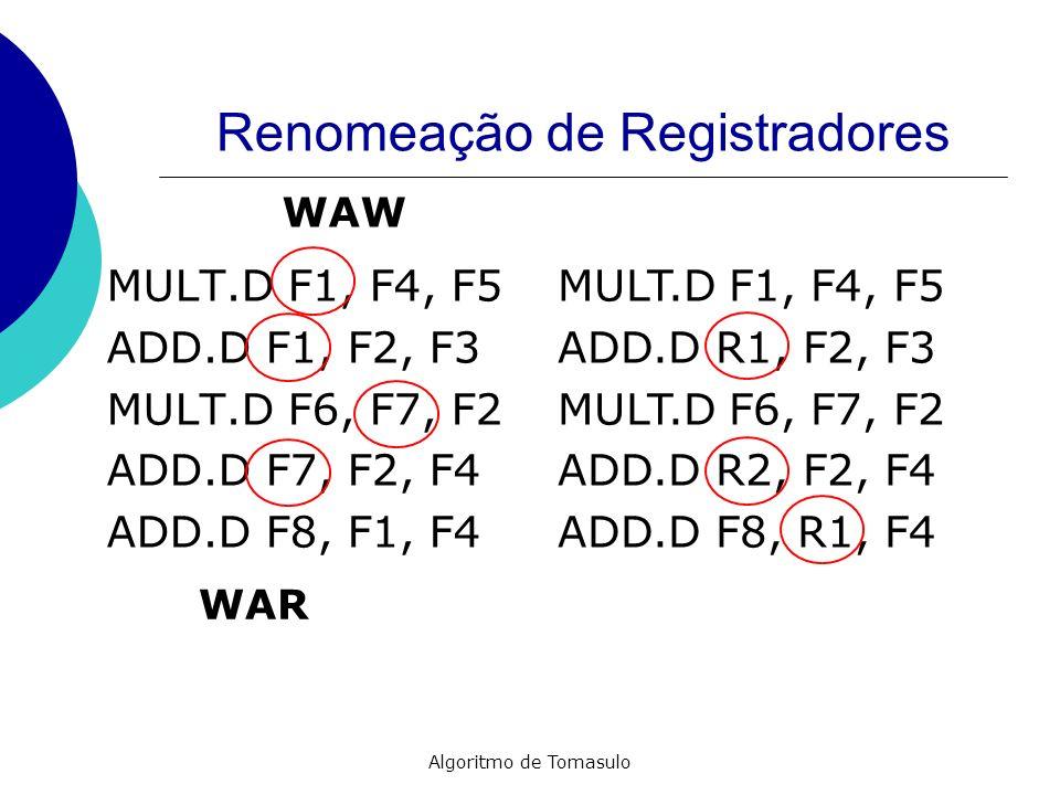 Algoritmo de Tomasulo Renomeação de Registradores MULT.D F1, F4, F5 ADD.D F1, F2, F3 MULT.D F6, F7, F2 ADD.D F7, F2, F4 ADD.D F8, F1, F4 MULT.D F1, F4