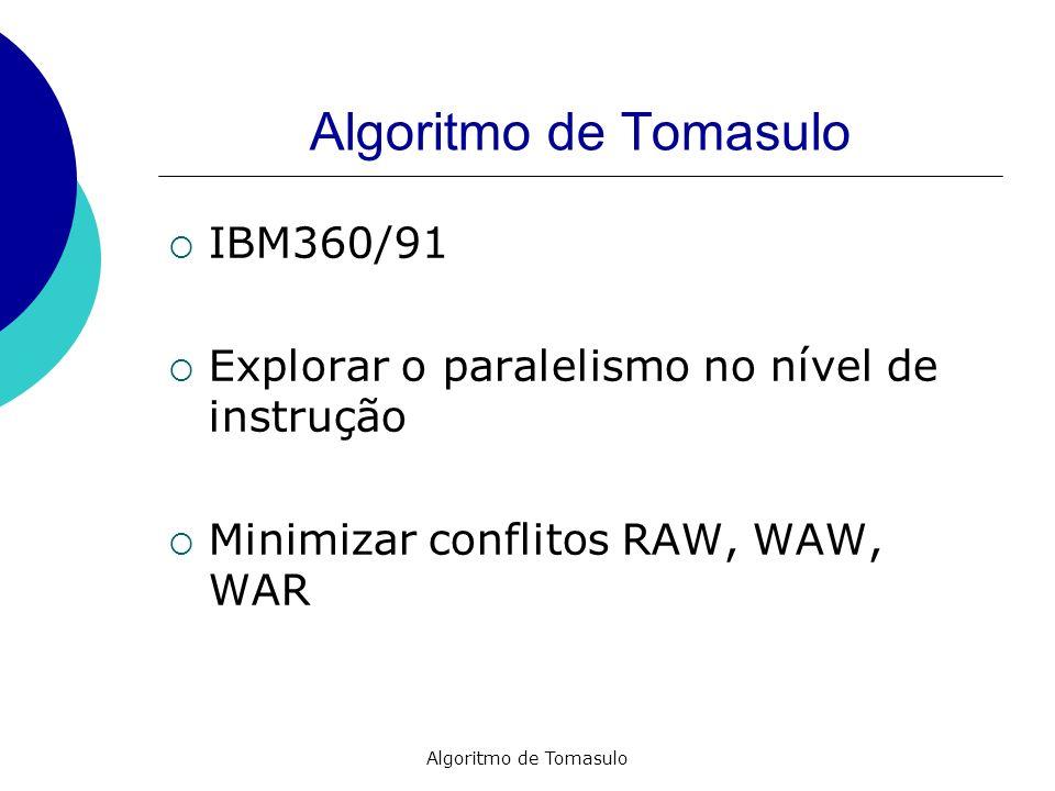 Algoritmo de Tomasulo IBM360/91 Explorar o paralelismo no nível de instrução Minimizar conflitos RAW, WAW, WAR