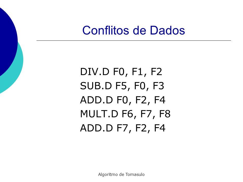Algoritmo de Tomasulo Conflitos de Dados DIV.D F0, F1, F2 SUB.D F5, F0, F3 ADD.D F0, F2, F4 MULT.D F6, F7, F8 ADD.D F7, F2, F4