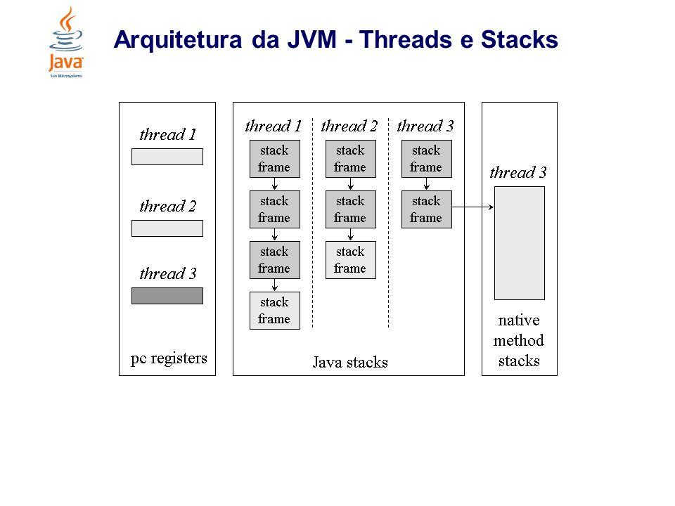 Arquitetura da JVM - Área de métodos e heap - área de métodos - informações das classes - heap - área de instâncias