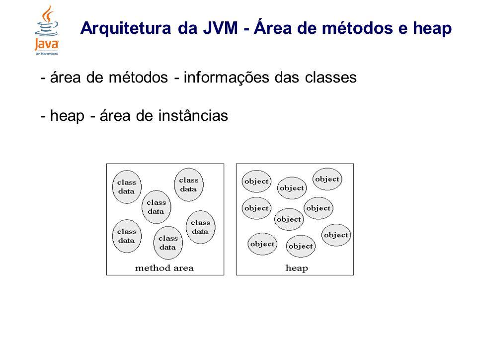 Arquitetura da JVM - Conjunto de Instruções - Instruções load e store Ex: iload, dload - Instruções aritméticas Ex: iadd, lsub, fmul, ishl, iand - Instruções para conversão de dados Ex: i2l, f2d - Instruções para manipulação de objetos Ex: new, newarray, getfield, putstatic
