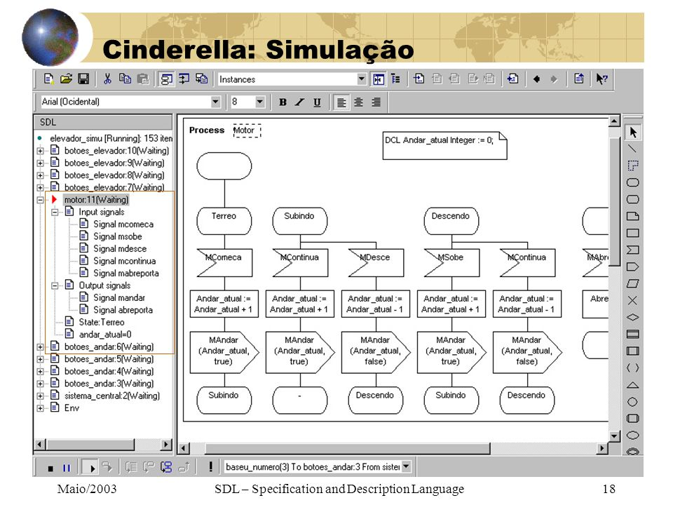 Maio/2003SDL – Specification and Description Language18 Cinderella: Simulação