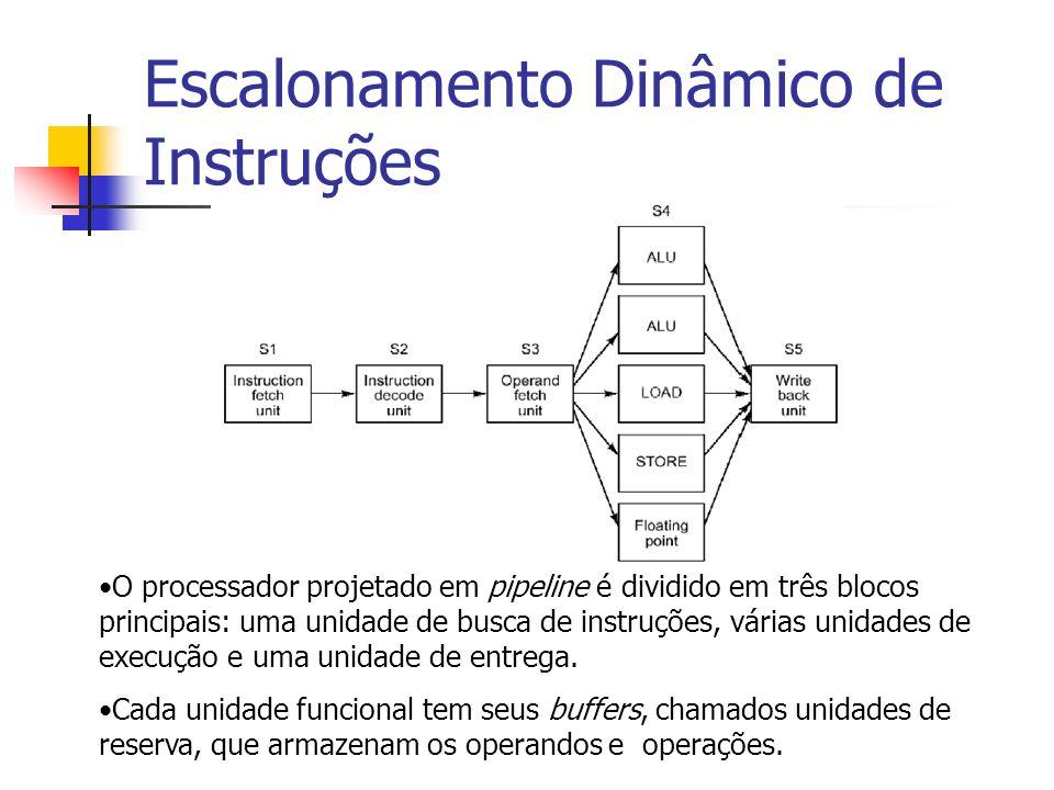 Escalonamento Dinâmico de Instruções O processador projetado em pipeline é dividido em três blocos principais: uma unidade de busca de instruções, vár