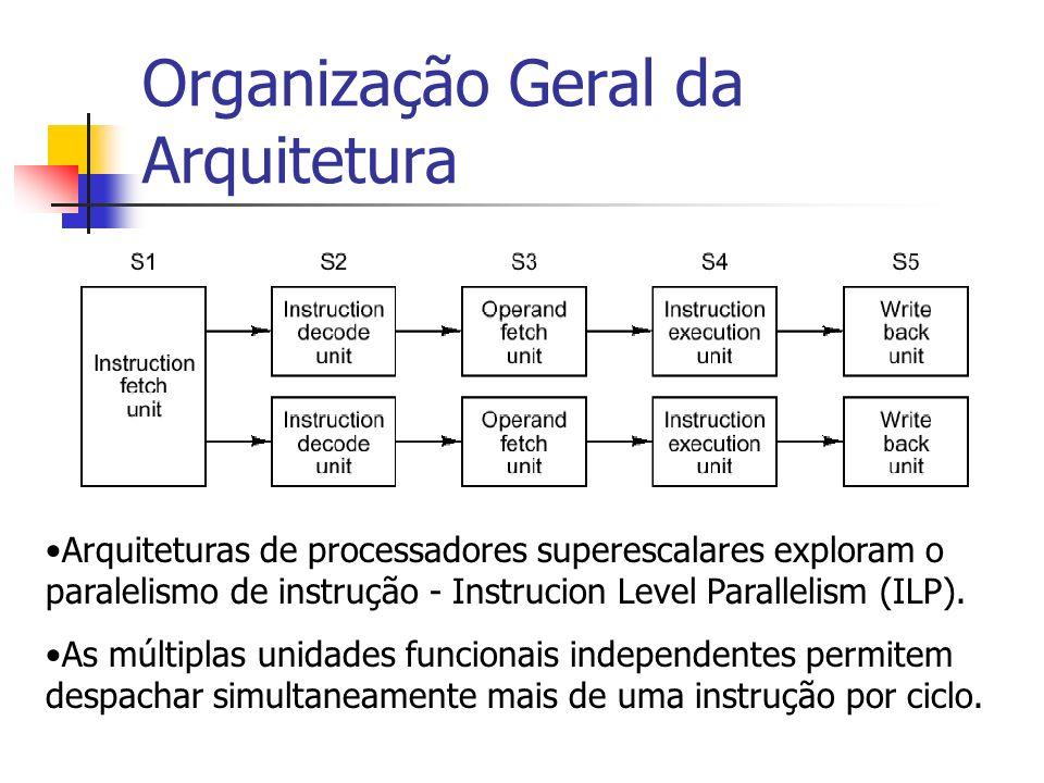 Organização Geral da Arquitetura Arquiteturas de processadores superescalares exploram o paralelismo de instrução - Instrucion Level Parallelism (ILP)