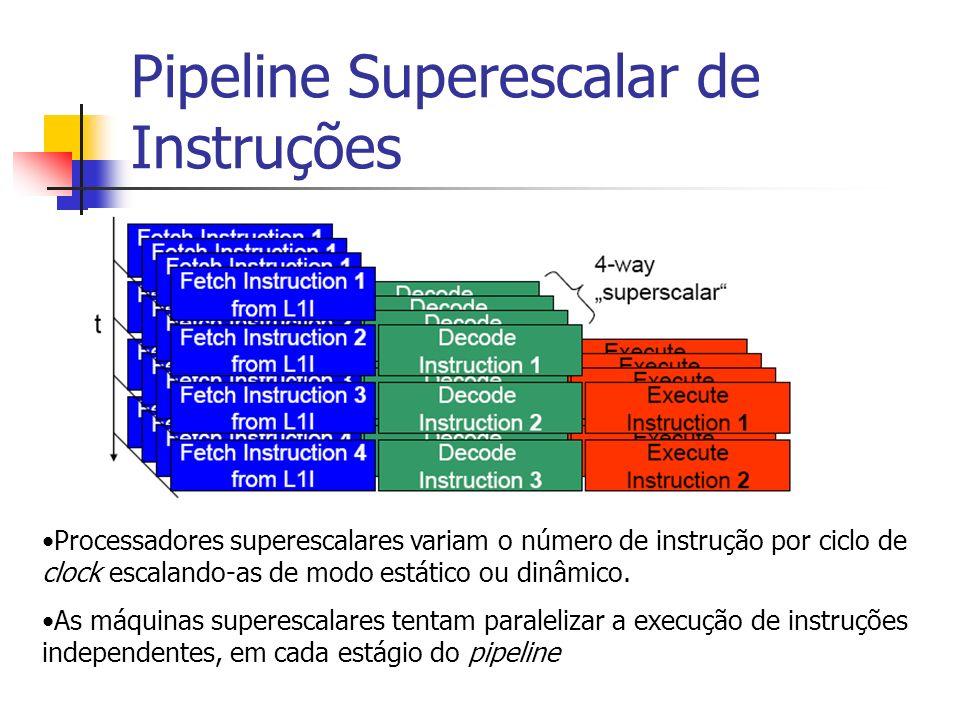 Pipeline Superescalar de Instruções Processadores superescalares variam o número de instrução por ciclo de clock escalando-as de modo estático ou dinâ
