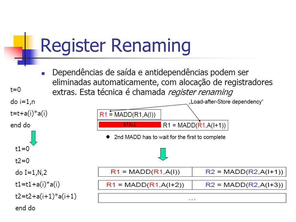 Register Renaming Dependências de saída e antidependências podem ser eliminadas automaticamente, com alocação de registradores extras. Esta técnica é