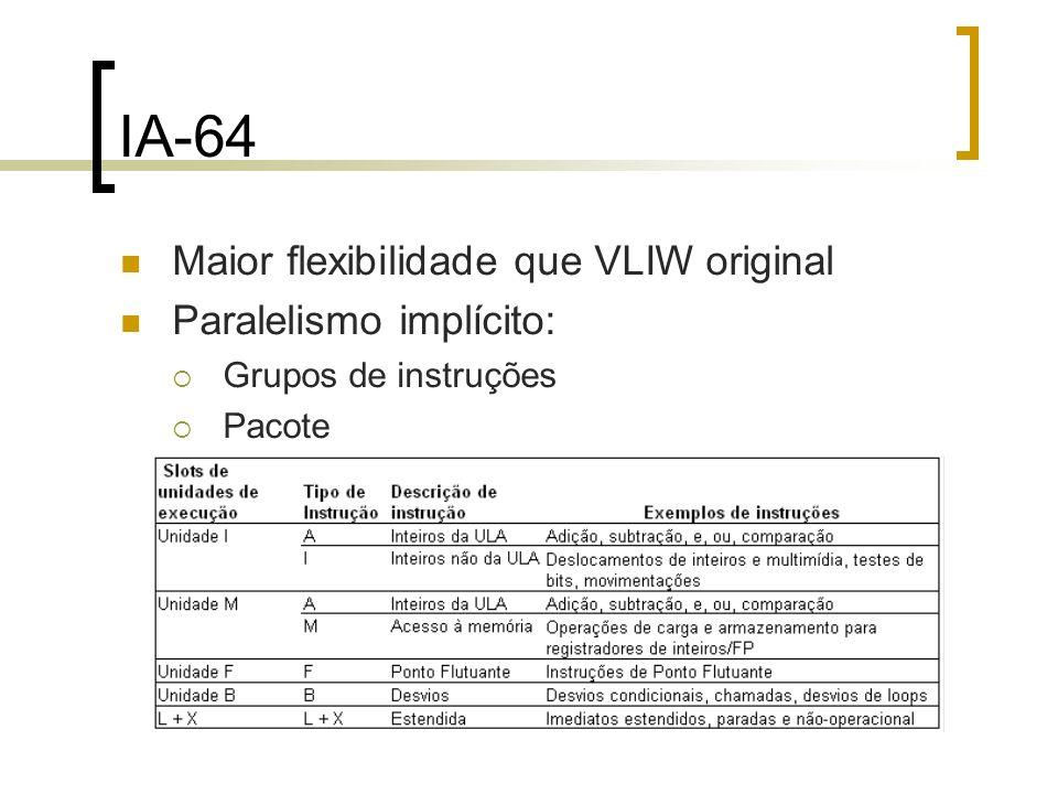 IA-64 Maior flexibilidade que VLIW original Paralelismo implícito: Grupos de instruções Pacote