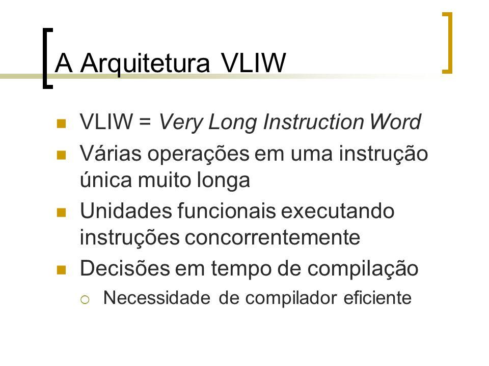 A Arquitetura VLIW VLIW = Very Long Instruction Word Várias operações em uma instrução única muito longa Unidades funcionais executando instruções concorrentemente Decisões em tempo de compilação Necessidade de compilador eficiente