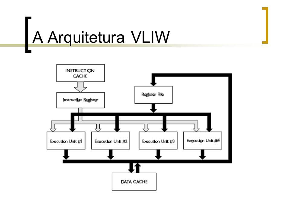 A Arquitetura VLIW