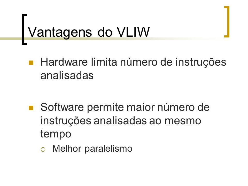 Vantagens do VLIW Hardware limita número de instruções analisadas Software permite maior número de instruções analisadas ao mesmo tempo Melhor paralelismo