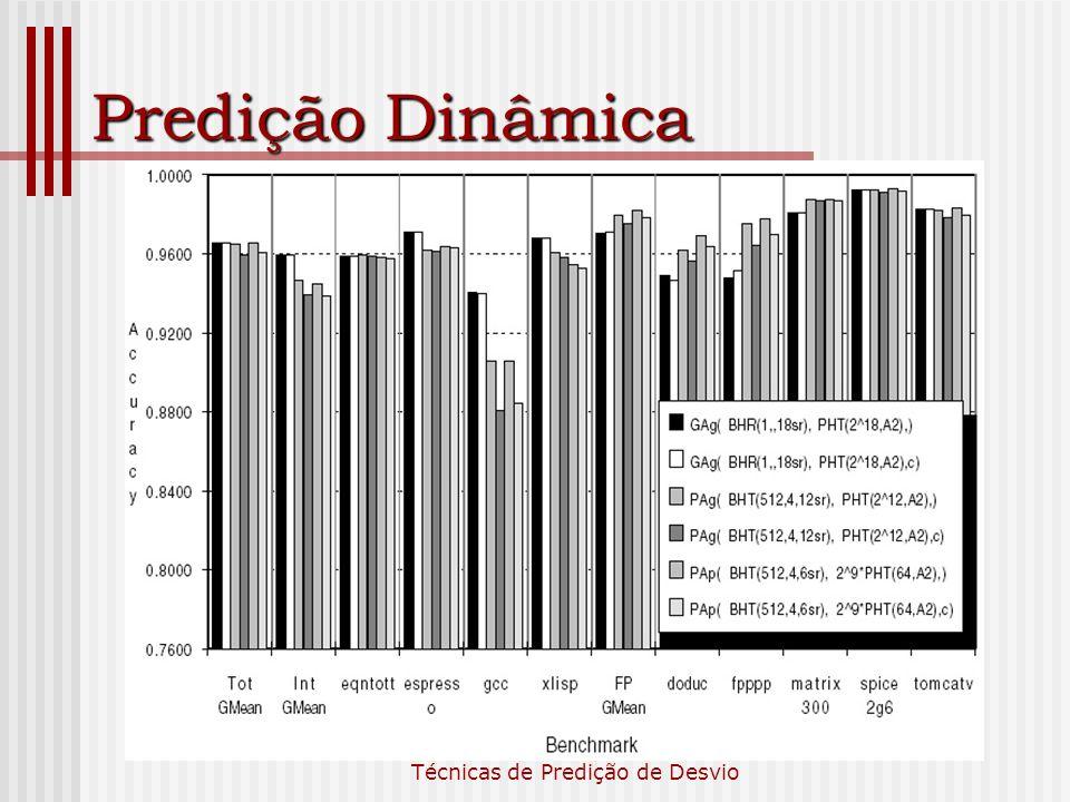 Técnicas de Predição de Desvio Predição Dinâmica