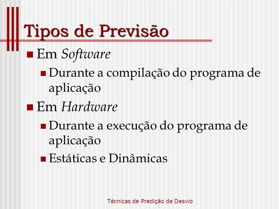 Técnicas de Predição de Desvio Tipos de Previsão Em Software Durante a compilação do programa de aplicação Em Hardware Durante a execução do programa