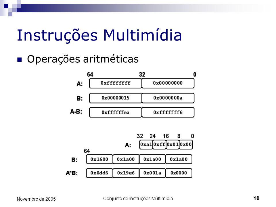 Conjunto de Instruções Multimídia10 Novembro de 2005 Instruções Multimídia Operações aritméticas