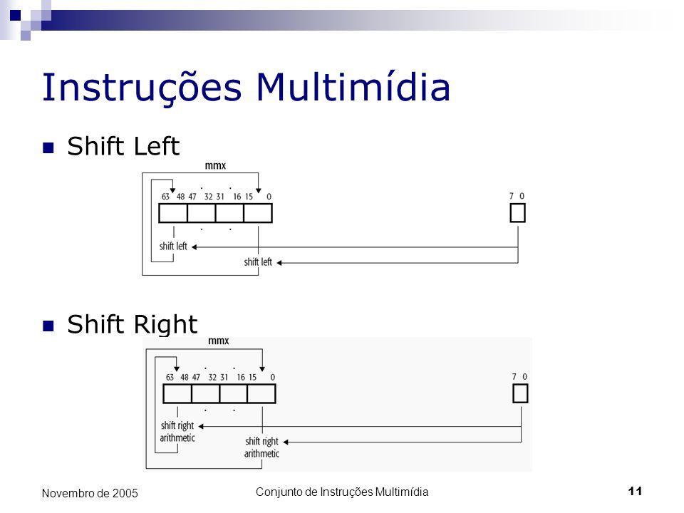 Conjunto de Instruções Multimídia11 Novembro de 2005 Instruções Multimídia Shift Left Shift Right